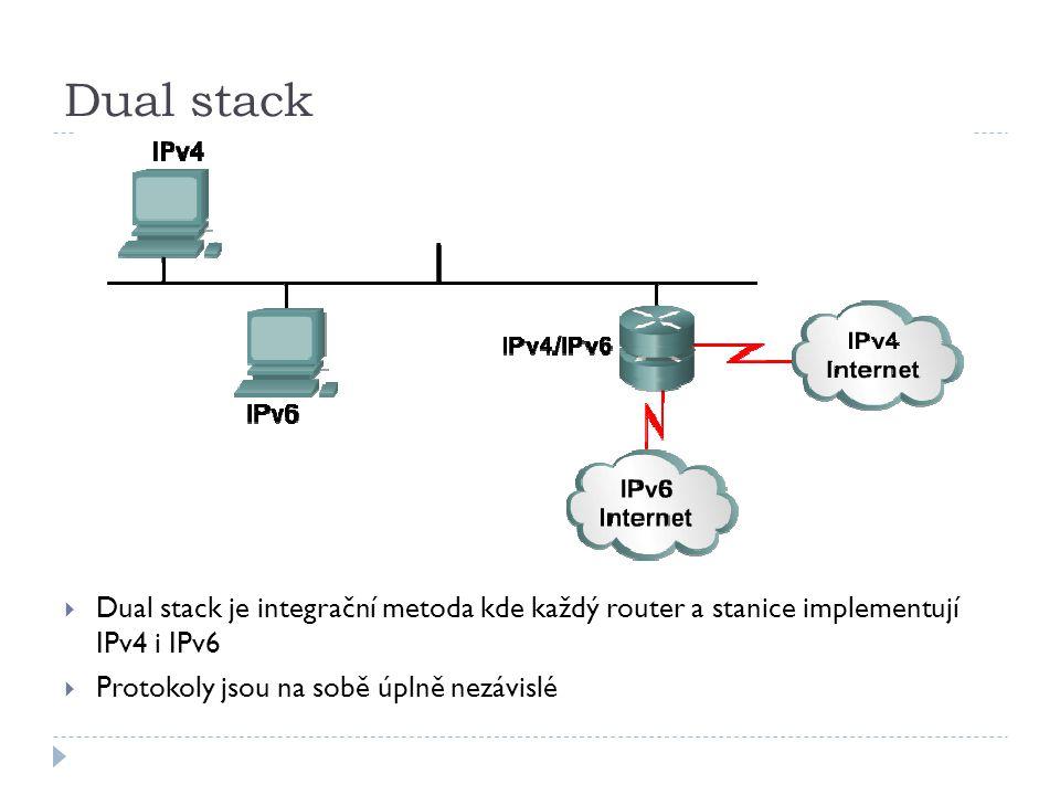 Dual stack Dual stack je integrační metoda kde každý router a stanice implementují IPv4 i IPv6.
