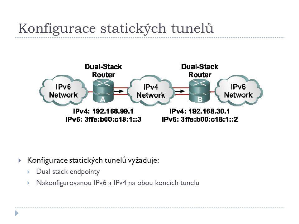 Konfigurace statických tunelů