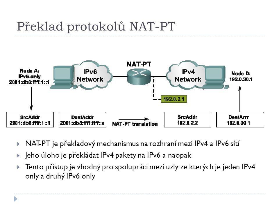Překlad protokolů NAT-PT