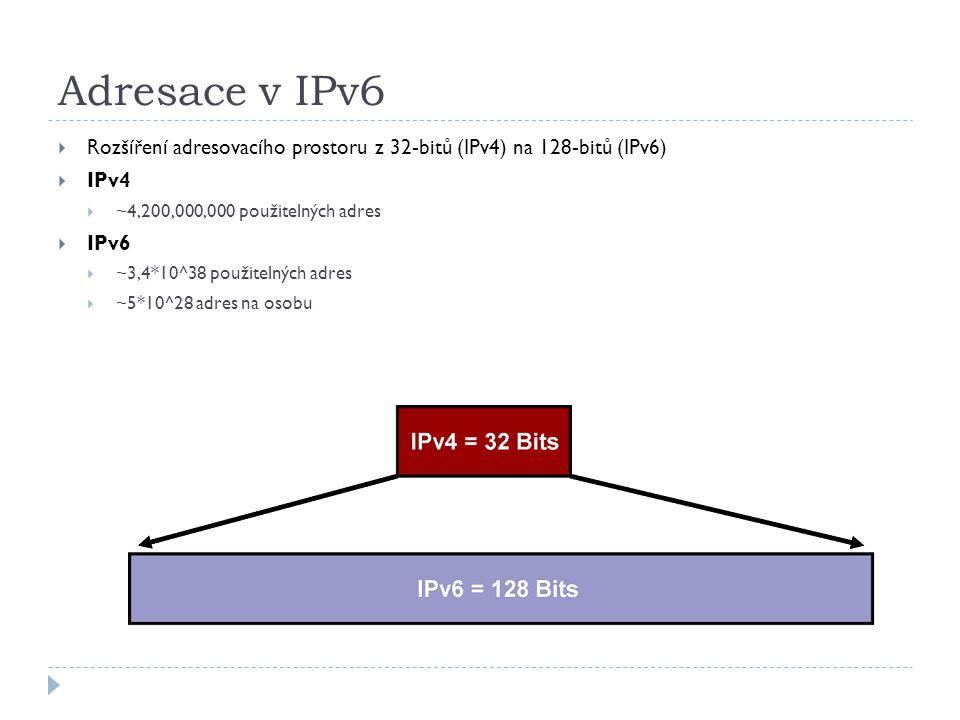 Adresace v IPv6 Rozšíření adresovacího prostoru z 32-bitů (IPv4) na 128-bitů (IPv6) IPv4. ~4,200,000,000 použitelných adres.
