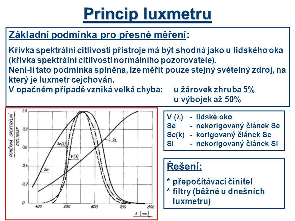 Princip luxmetru Základní podmínka pro přesné měření: Řešení: