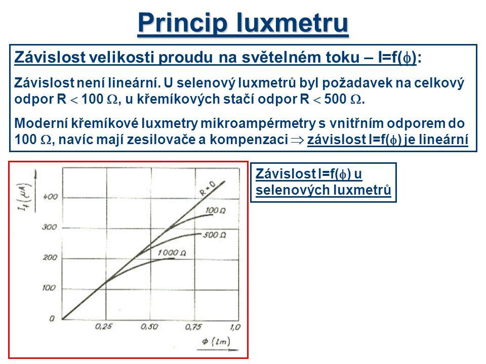 Princip luxmetru Závislost velikosti proudu na světelném toku – I=f():