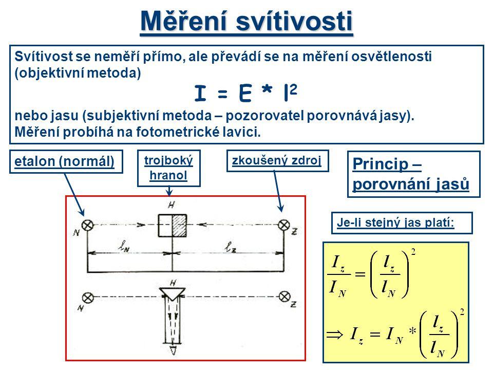 Měření svítivosti I = E * l2 Princip – porovnání jasů