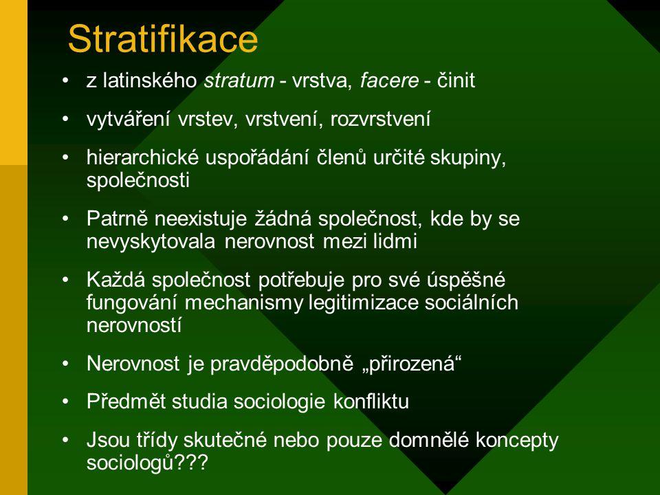 Stratifikace z latinského stratum - vrstva, facere - činit