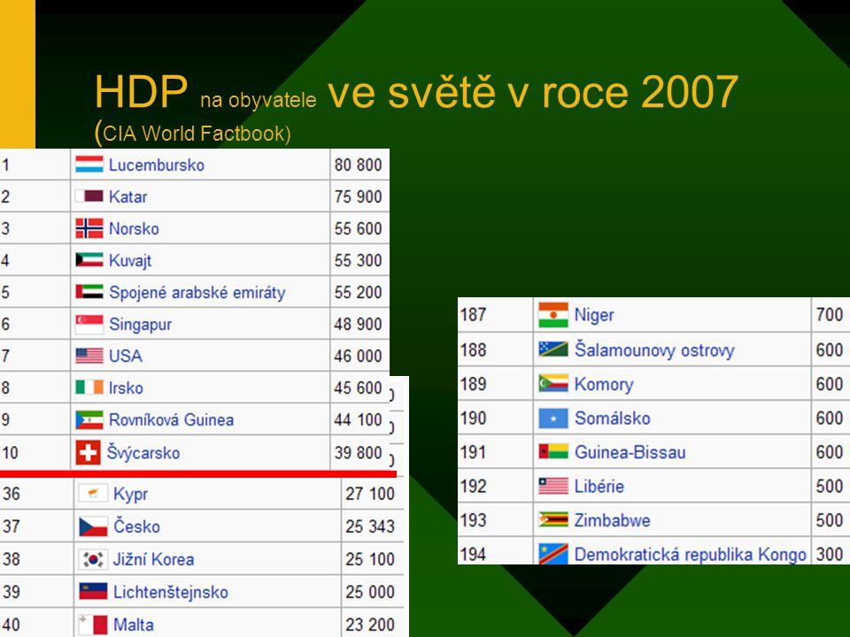HDP na obyvatele ve světě v roce 2007 (CIA World Factbook)