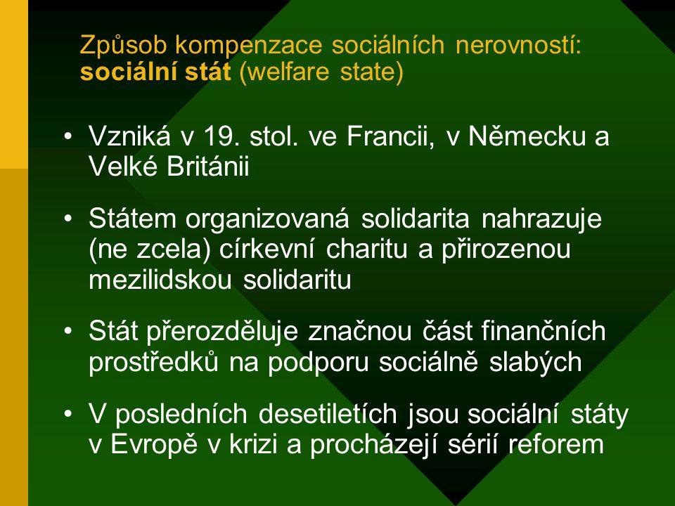 Způsob kompenzace sociálních nerovností: sociální stát (welfare state)