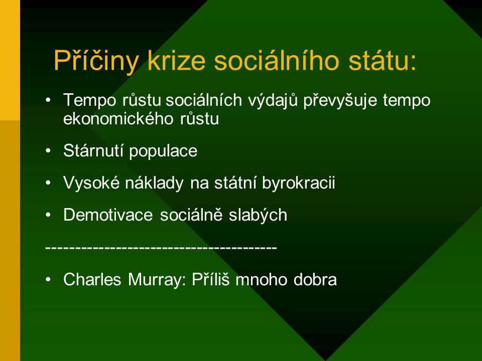 Příčiny krize sociálního státu: