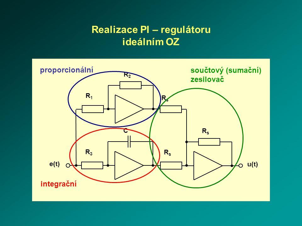 Realizace PI – regulátoru ideálním OZ