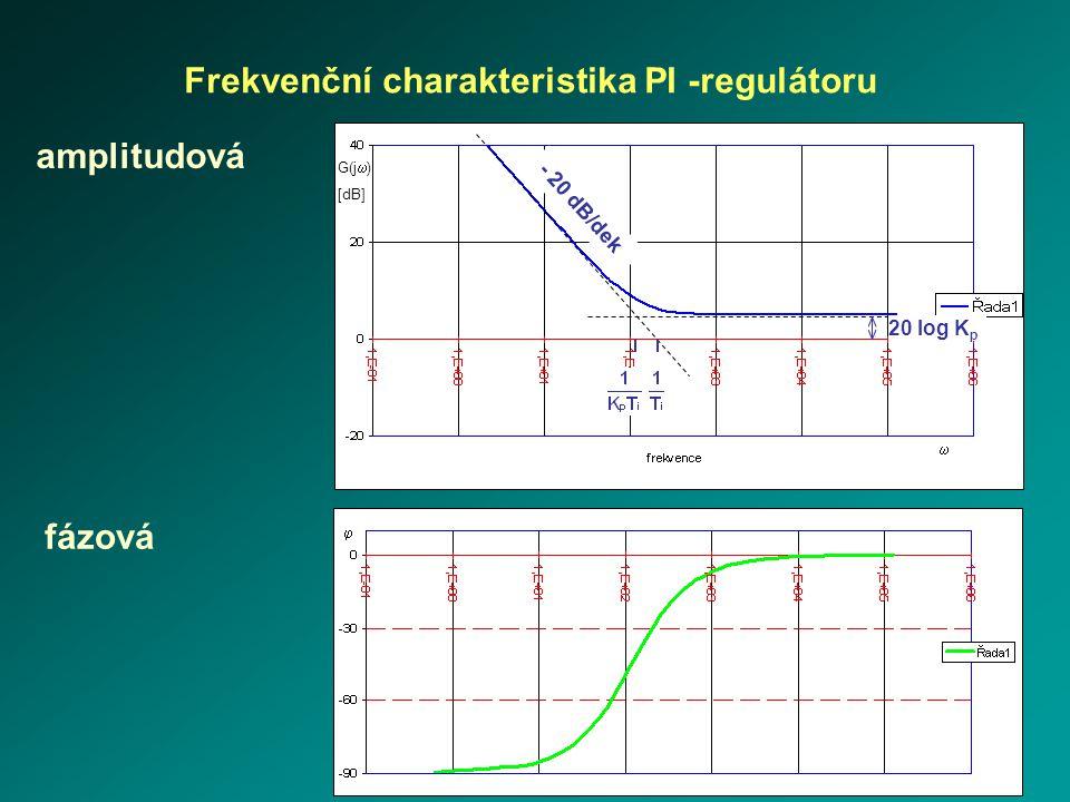 Frekvenční charakteristika PI -regulátoru