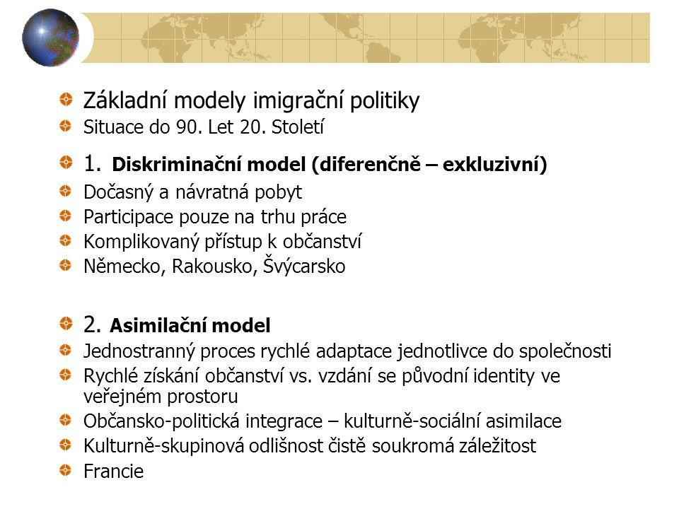 Základní modely imigrační politiky