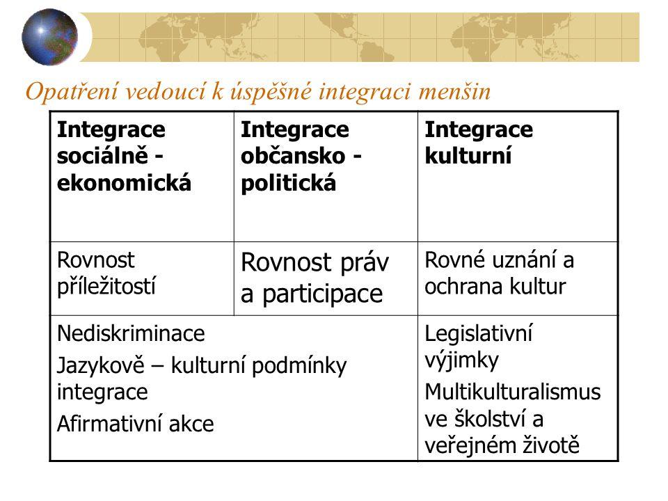 Opatření vedoucí k úspěšné integraci menšin