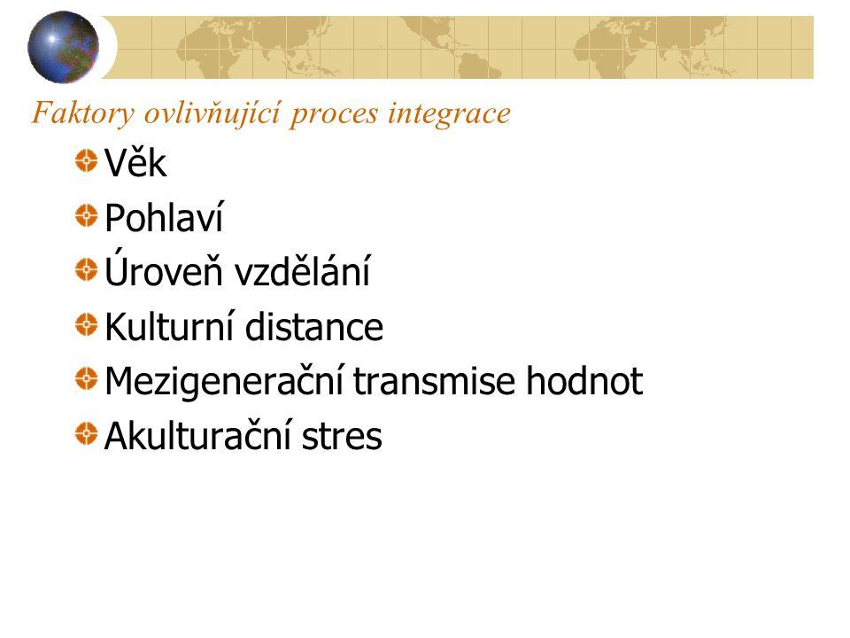 Faktory ovlivňující proces integrace