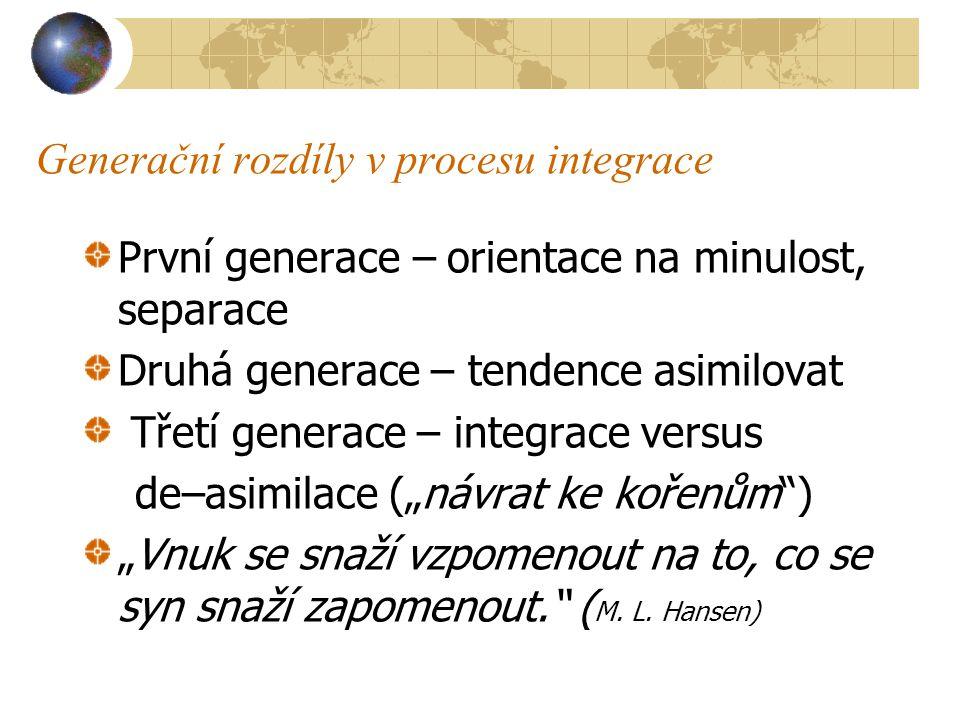 Generační rozdíly v procesu integrace