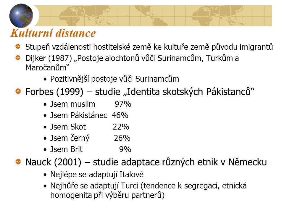 Kulturní distance Stupeň vzdálenosti hostitelské země ke kultuře země původu imigrantů.
