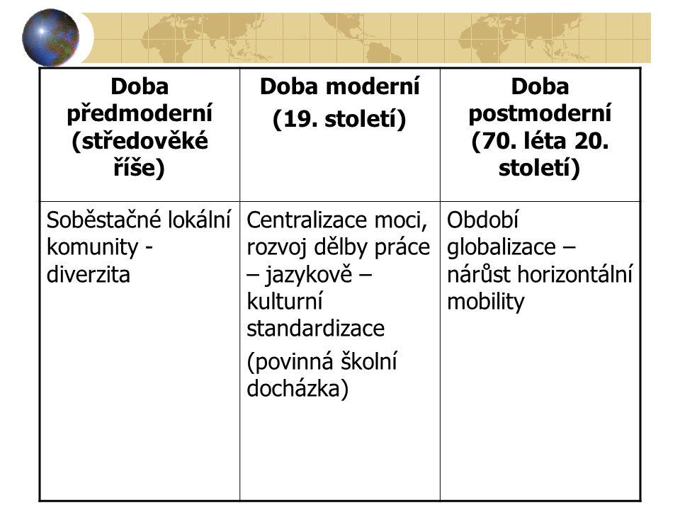 Doba předmoderní (středověké říše) Doba moderní (19. století)