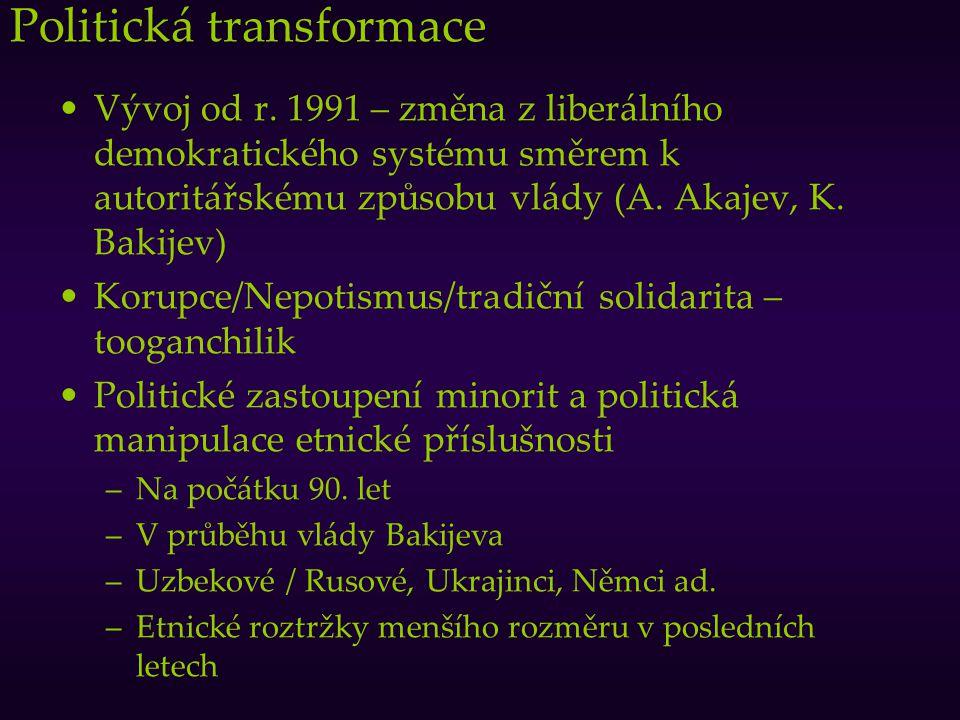 Politická transformace
