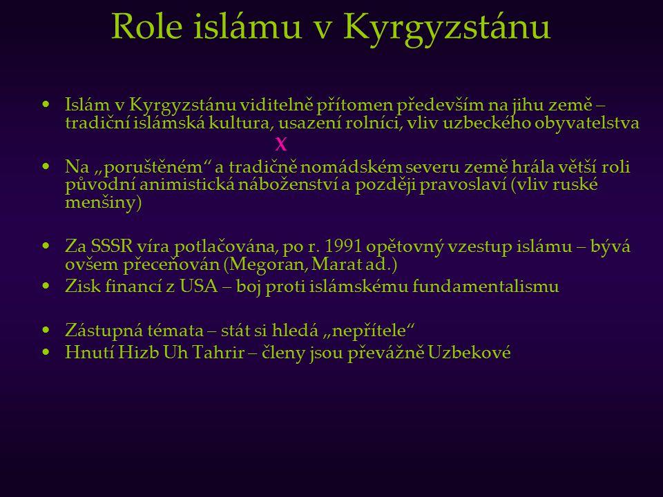 Role islámu v Kyrgyzstánu