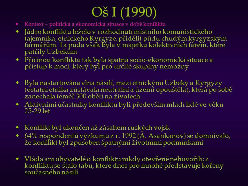 Oš I (1990) Kontext – politická a ekonomická situace v době konfliktu.