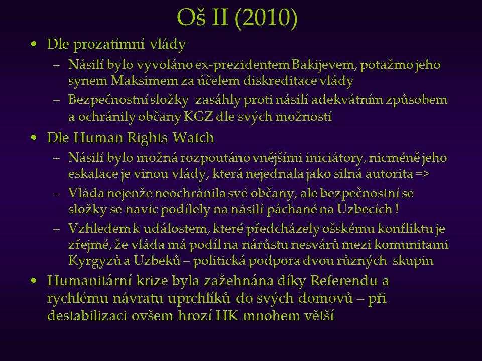Oš II (2010) Dle prozatímní vlády Dle Human Rights Watch