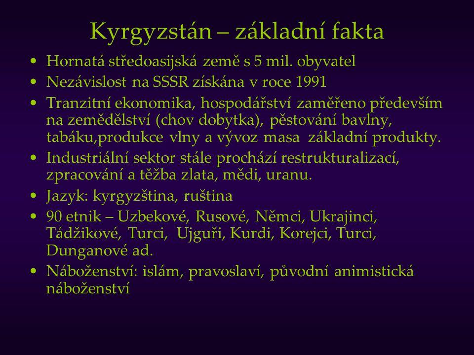 Kyrgyzstán – základní fakta