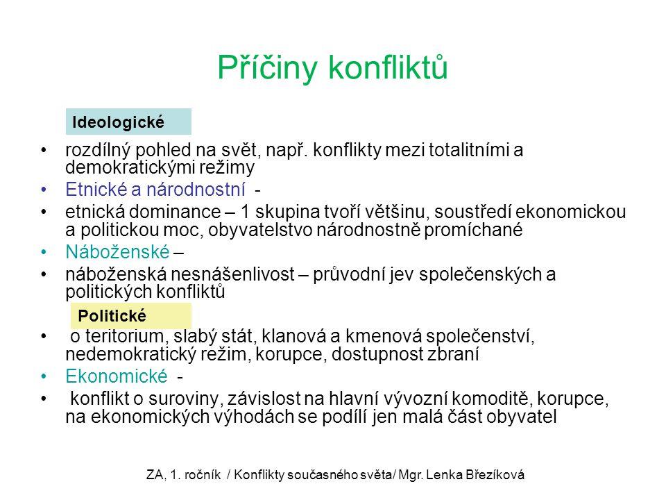 ZA, 1. ročník / Konflikty současného světa/ Mgr. Lenka Březíková