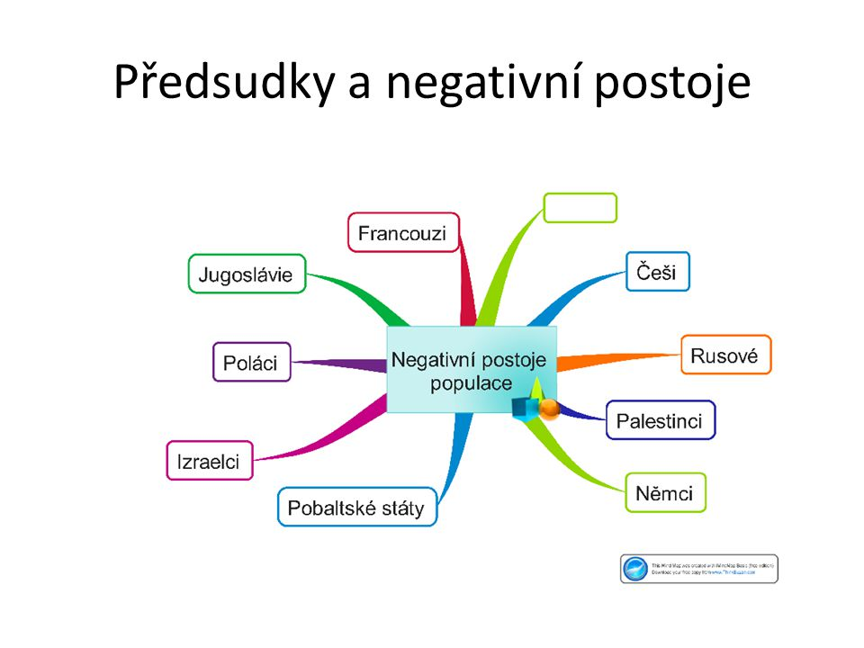 Předsudky a negativní postoje