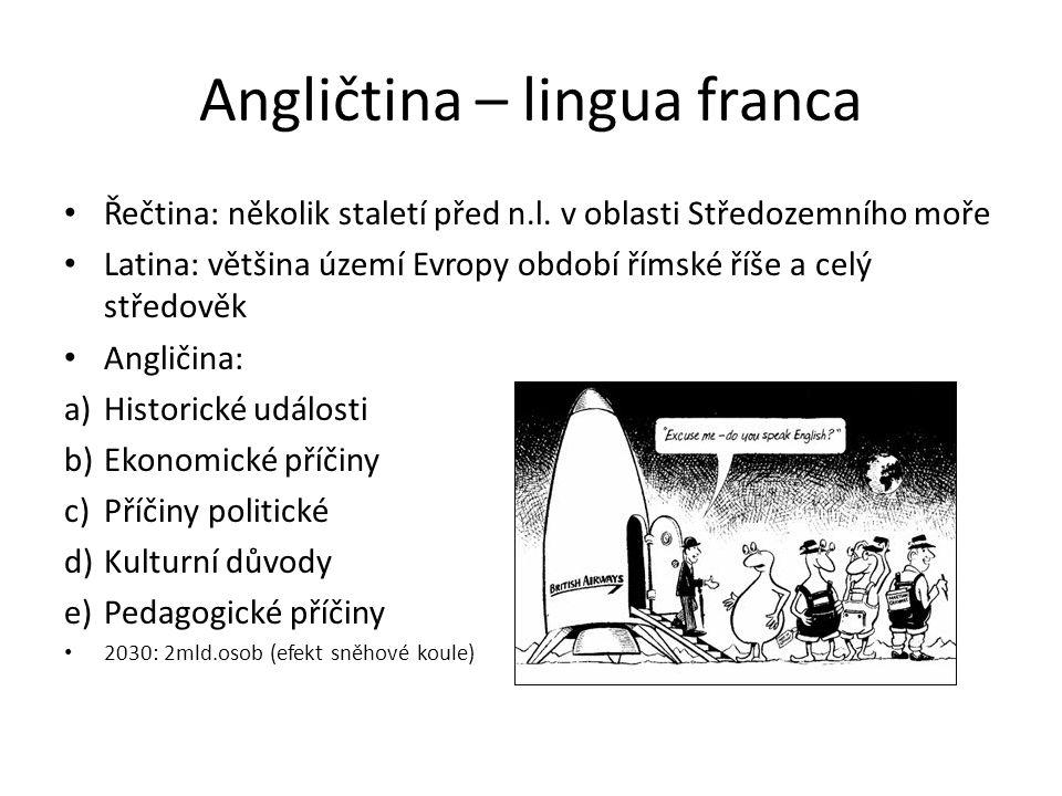 Angličtina – lingua franca