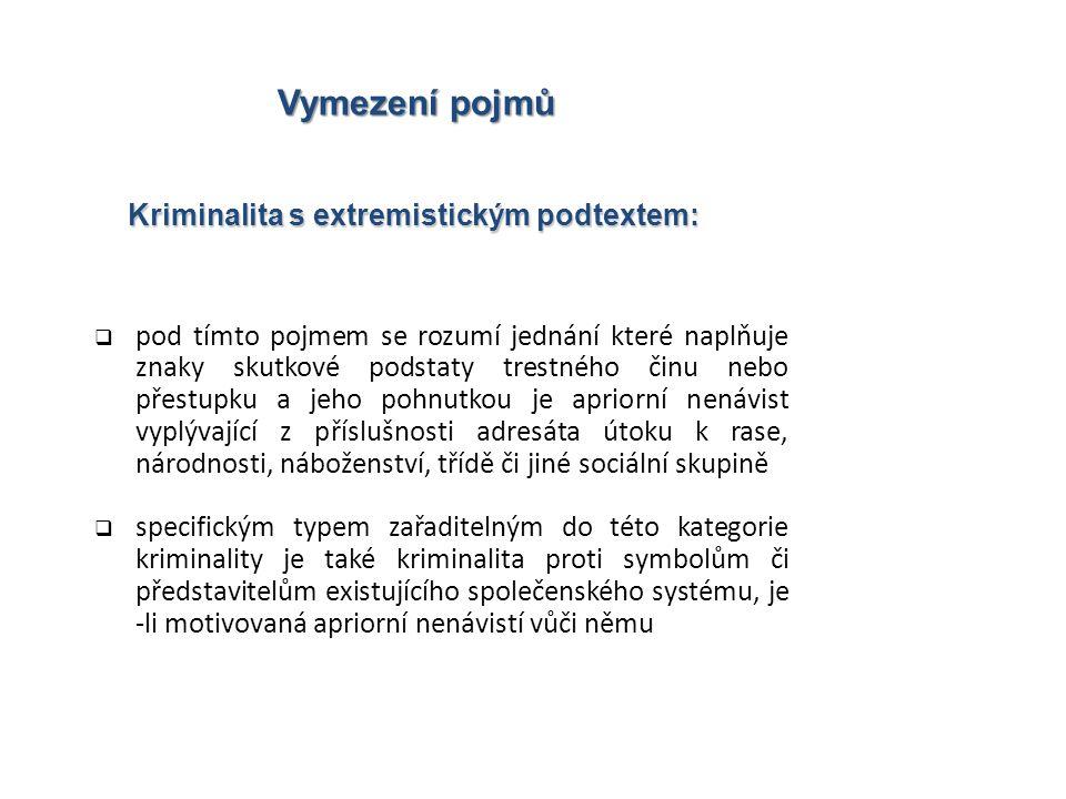 Vymezení pojmů Kriminalita s extremistickým podtextem: