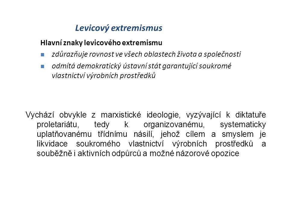 Levicový extremismus Hlavní znaky levicového extremismu