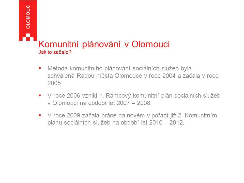 Komunitní plánování v Olomouci Jak to začalo