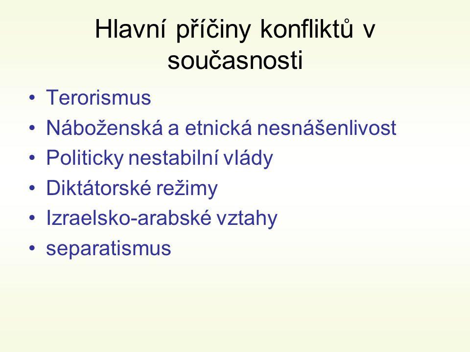 Hlavní příčiny konfliktů v současnosti