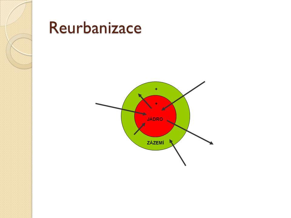Reurbanizace JÁDRO ZÁZEMÍ +