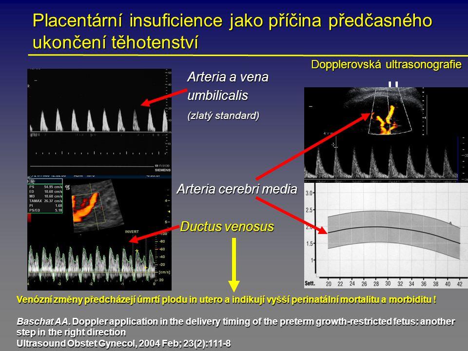 Placentární insuficience jako příčina předčasného ukončení těhotenství