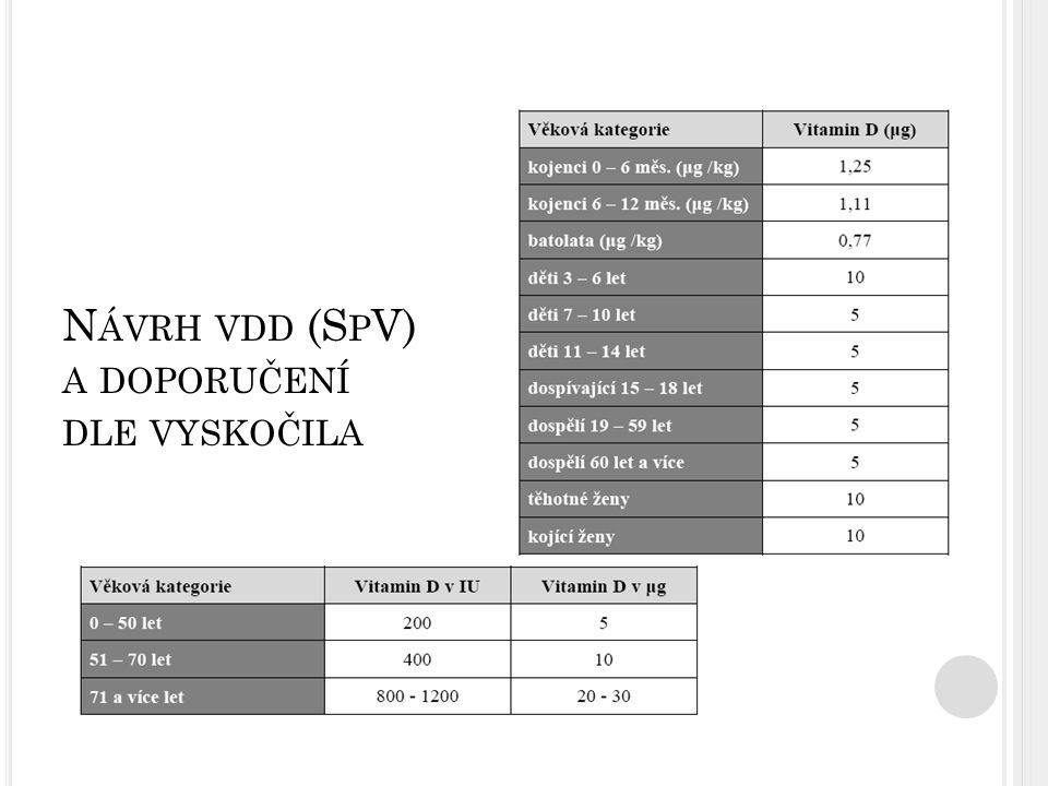 Návrh vdd (SpV) a doporučení dle vyskočila