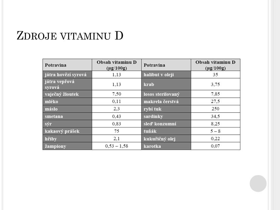 Zdroje vitaminu D