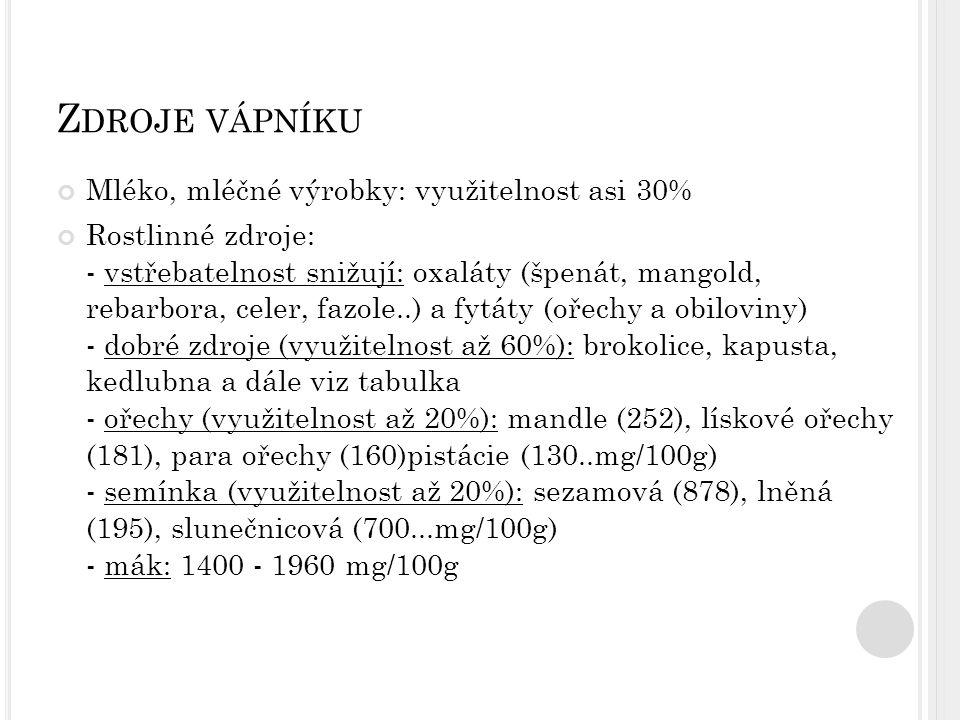 Zdroje vápníku Mléko, mléčné výrobky: využitelnost asi 30%
