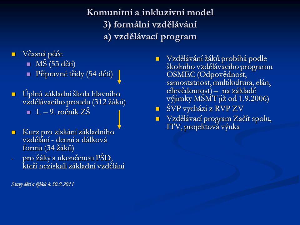 Komunitní a inkluzivní model 3) formální vzdělávání a) vzdělávací program