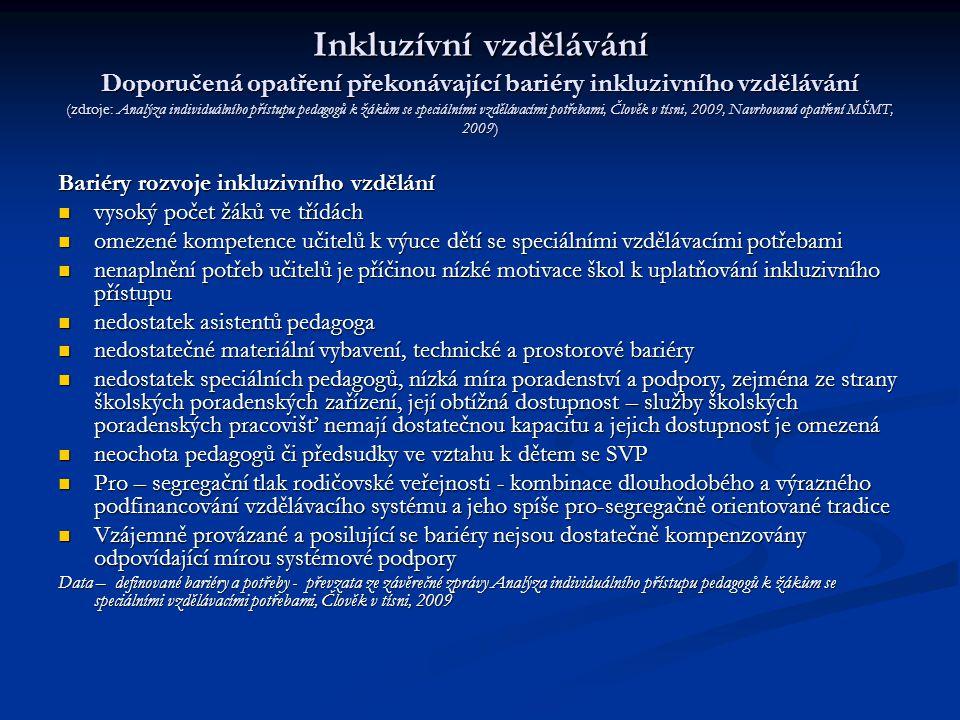 Inkluzívní vzdělávání Doporučená opatření překonávající bariéry inkluzivního vzdělávání (zdroje: Analýza individuálního přístupu pedagogů k žákům se speciálními vzdělávacími potřebami, Člověk v tísni, 2009, Navrhovaná opatření MŠMT, 2009)