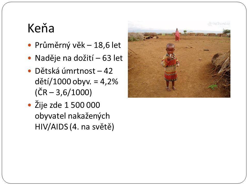 Keňa Průměrný věk – 18,6 let Naděje na dožití – 63 let