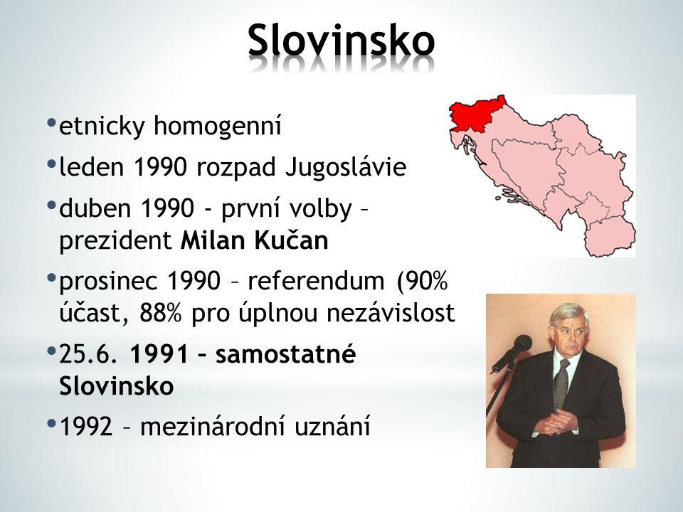 Slovinsko etnicky homogenní leden 1990 rozpad Jugoslávie