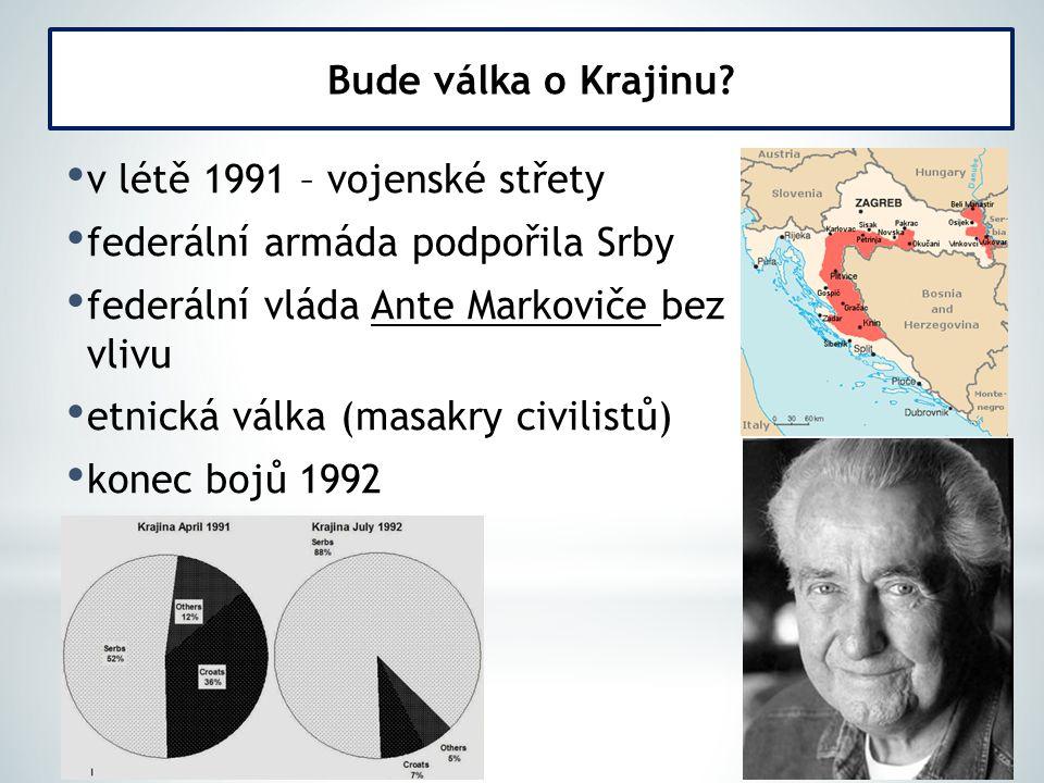 Bude válka o Krajinu v létě 1991 – vojenské střety. federální armáda podpořila Srby. federální vláda Ante Markoviče bez vlivu.