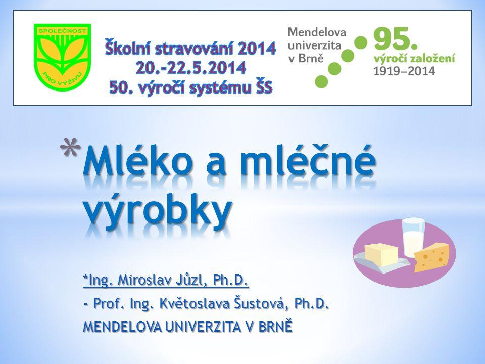 Mléko a mléčné výrobky Školní stravování 2014 20.-22.5.2014