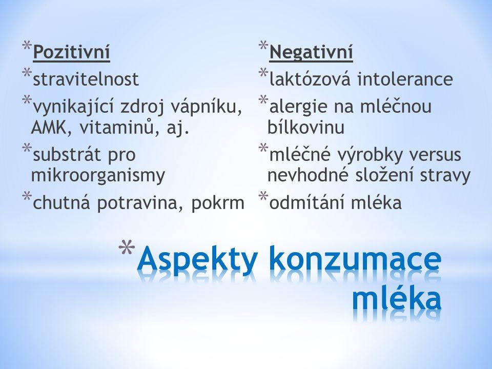 Aspekty konzumace mléka