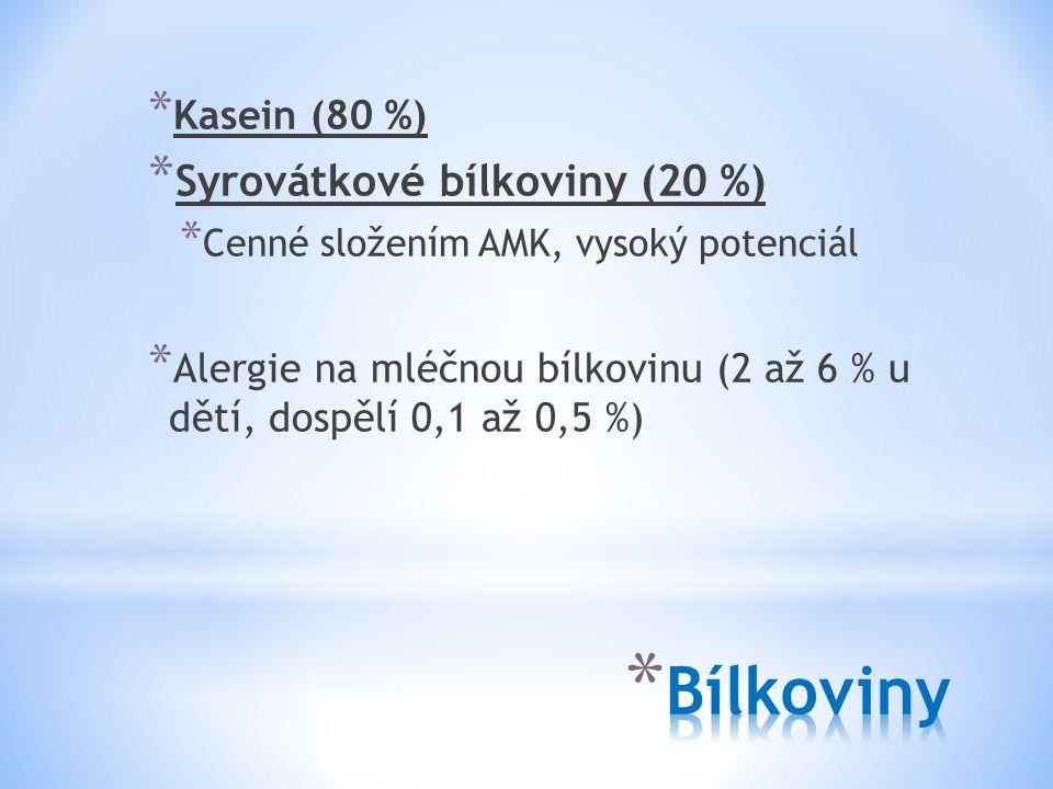 Bílkoviny Syrovátkové bílkoviny (20 %) Kasein (80 %)