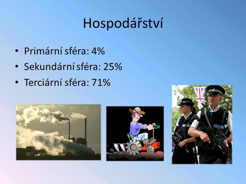 Hospodářství Primární sféra: 4% Sekundární sféra: 25%