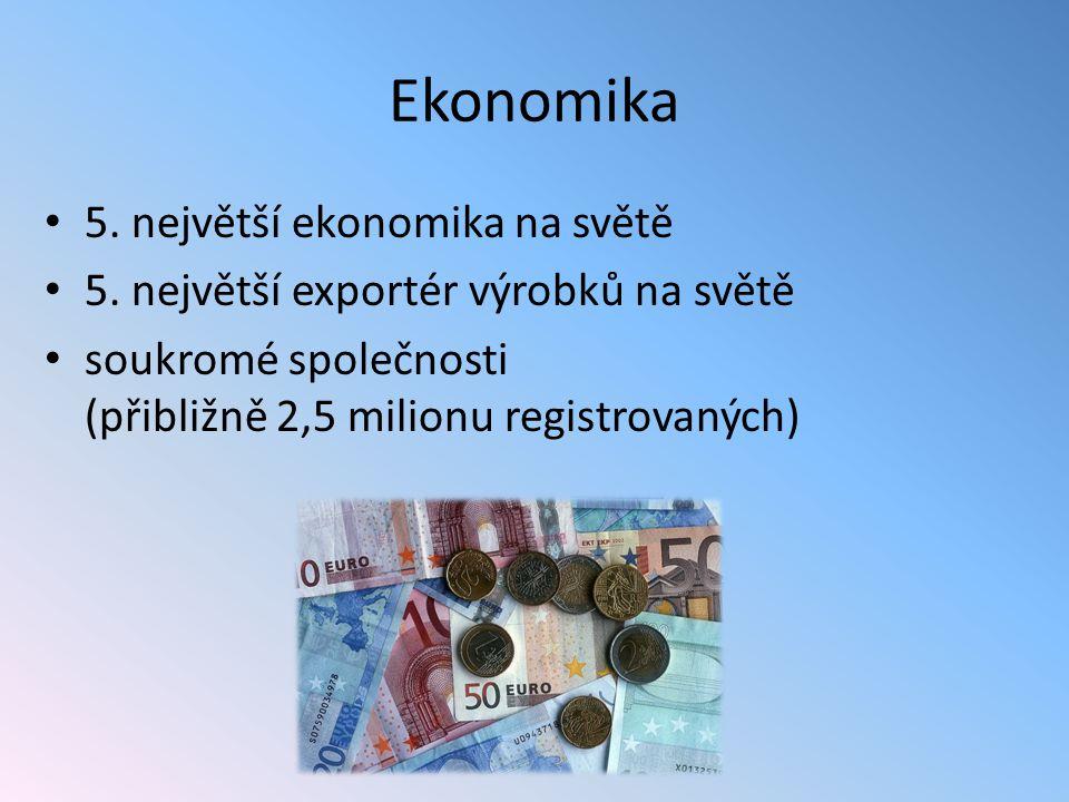 Ekonomika 5. největší ekonomika na světě