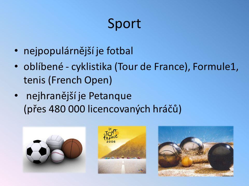 Sport nejpopulárnější je fotbal