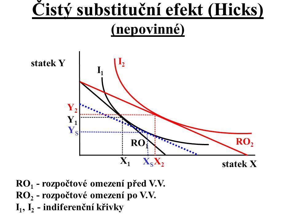 Čistý substituční efekt (Hicks) (nepovinné)