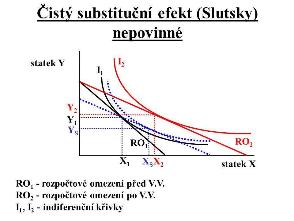 Čistý substituční efekt (Slutsky) nepovinné