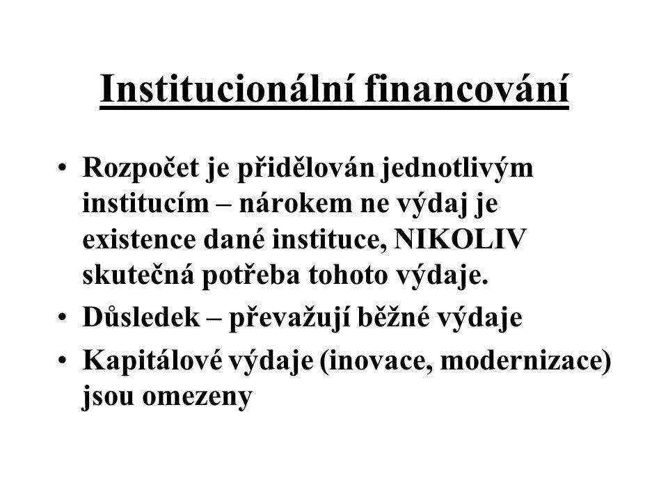 Institucionální financování